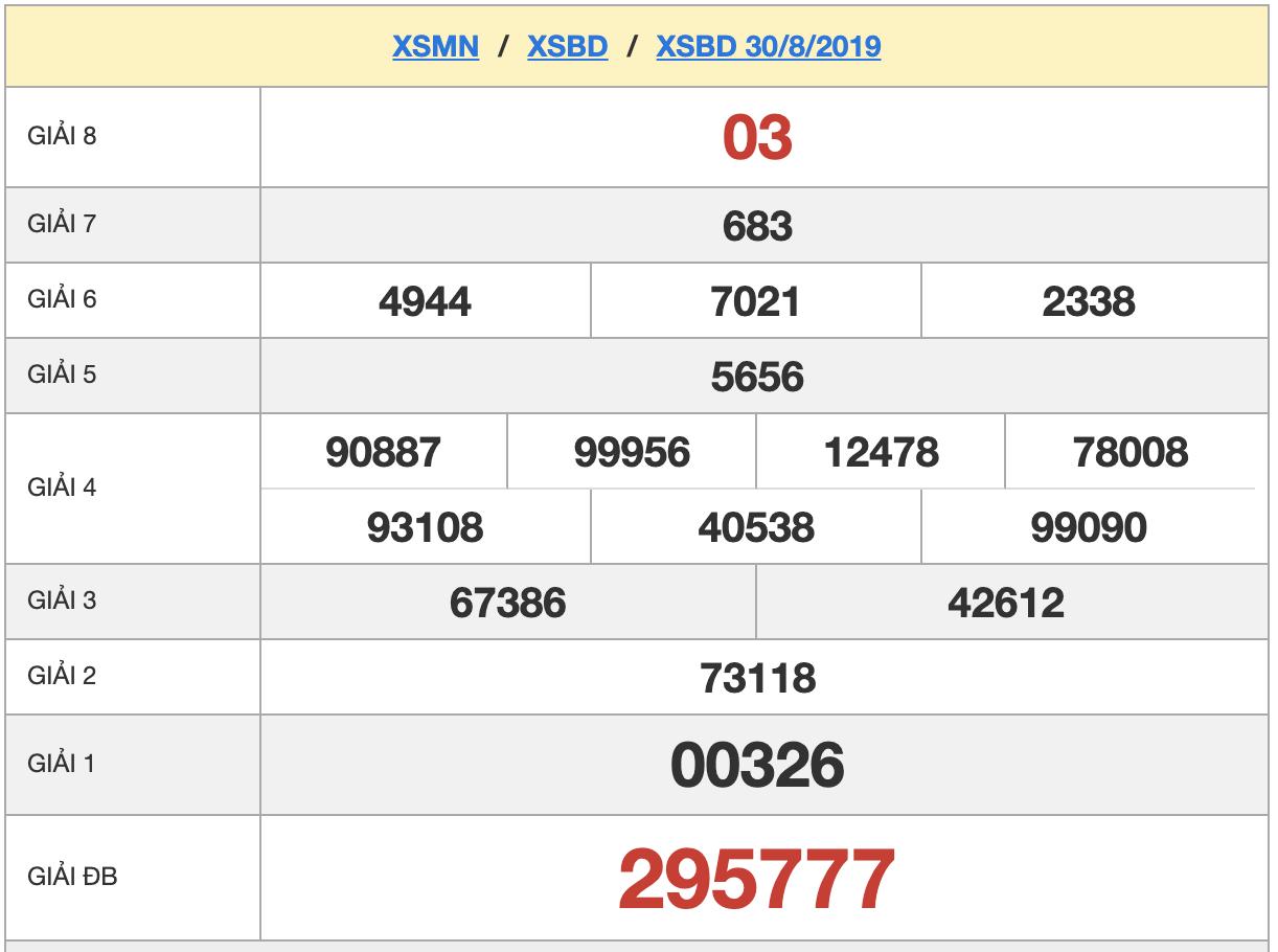 XSBD 30/8/2019