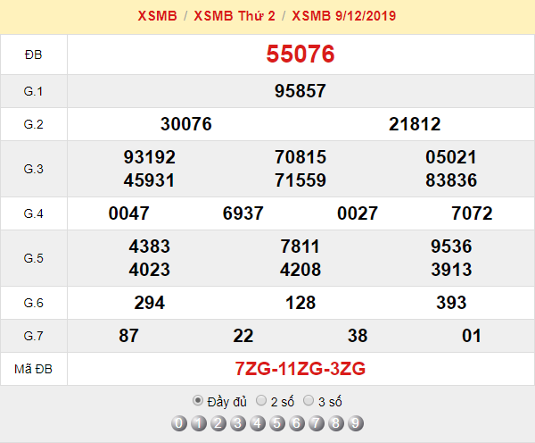 Xsmb 9 12 Sxmb 9 12 Kqxsmb 9 12 Xổ Số Miền Bắc Ngay 9 12 2019 Xổ Số Power 6 55